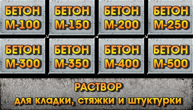 Заказ бетона уфа цена раствора кладочного цементного м3